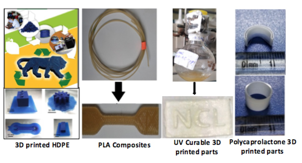 Figure 1 shows typical 3D printed objects from various polymers