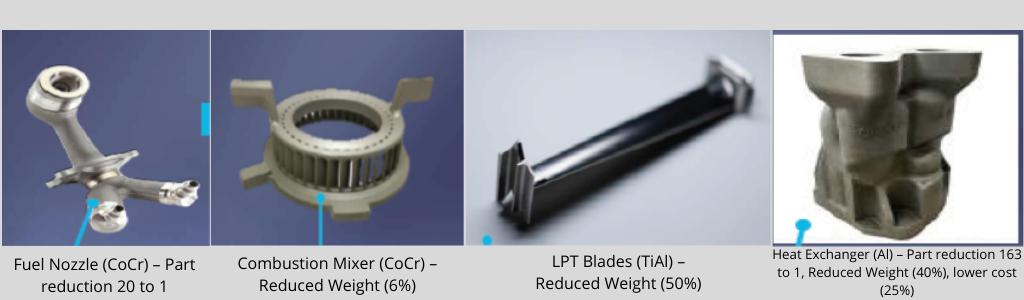 GE 9X – Commercial Engine – AM Production parts