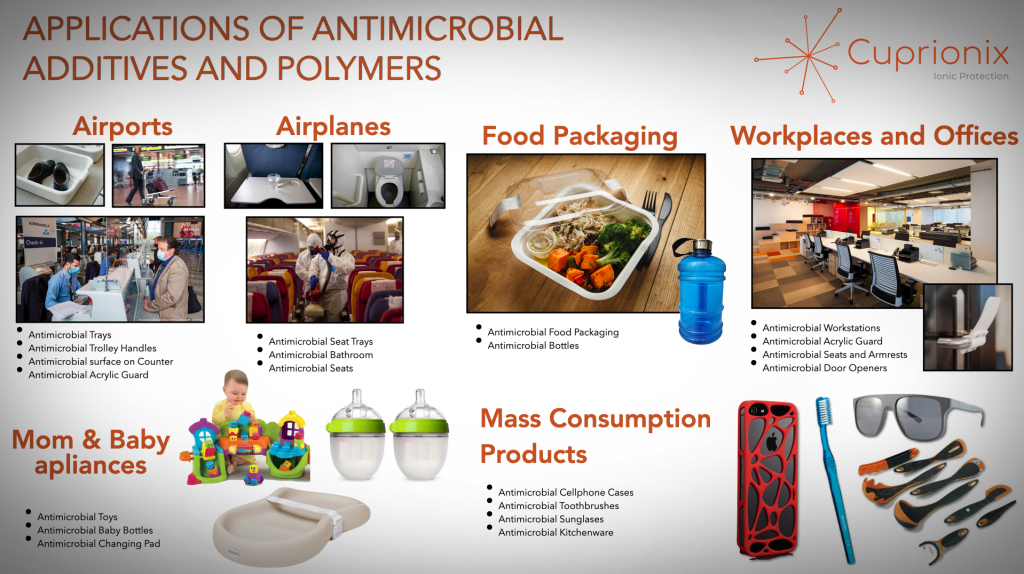 Copper3D - Potential applications of antimicrobial additives and polymers.
